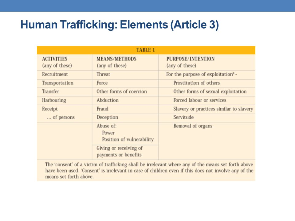 Human Trafficking: Elements (Article 3)
