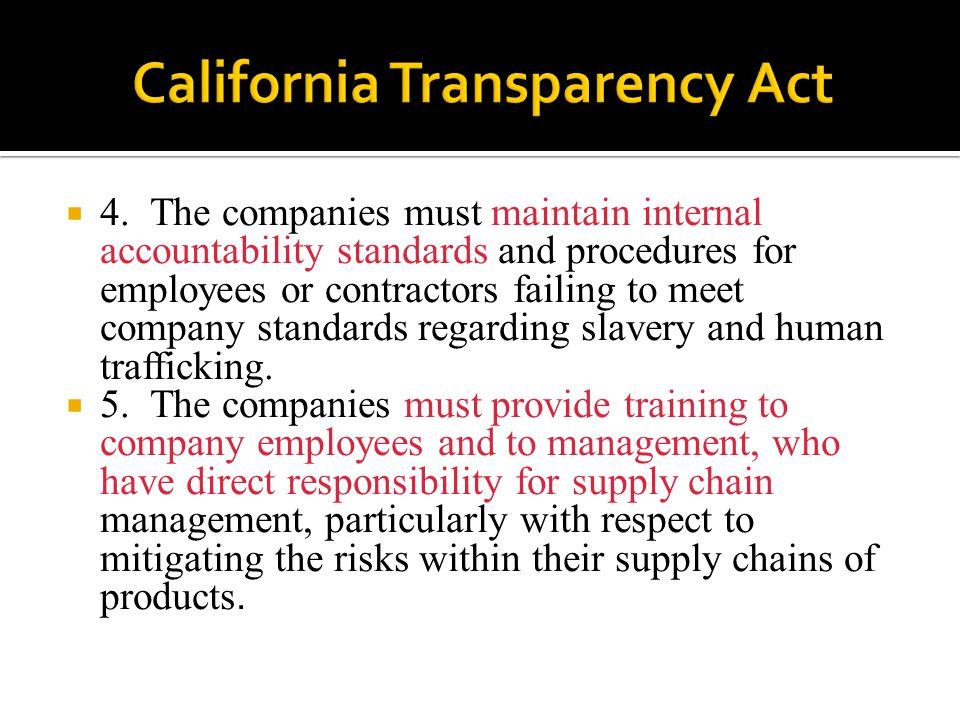 California Transparency Act
