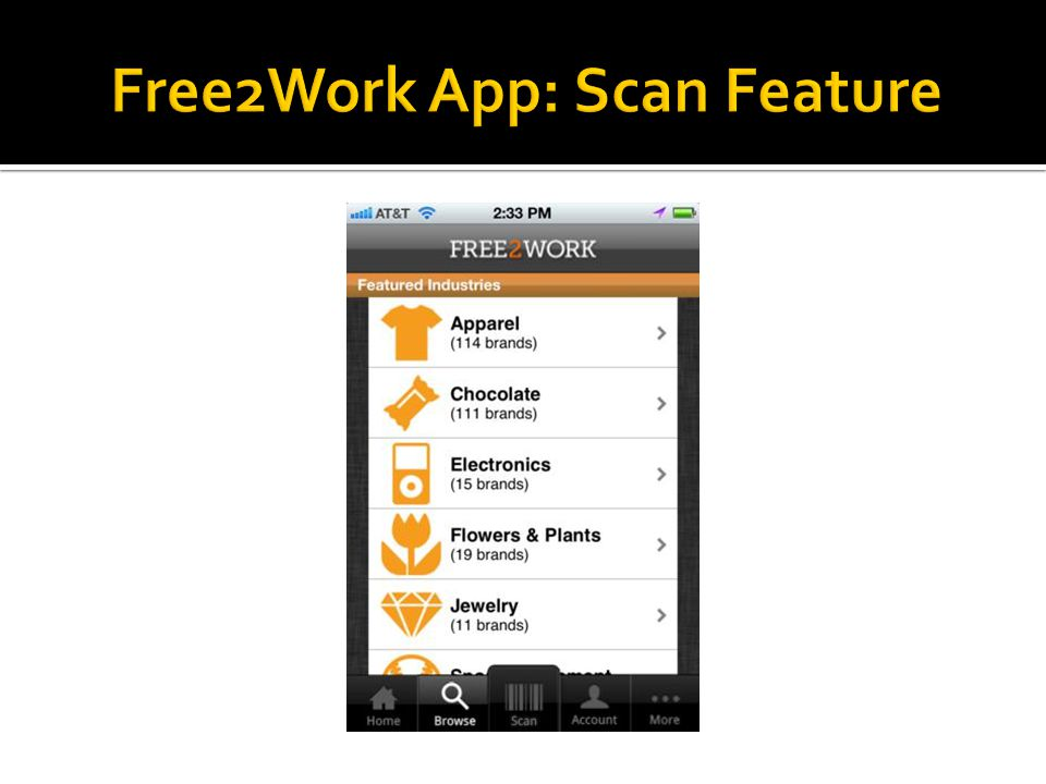Free2Work App: Scan Feature