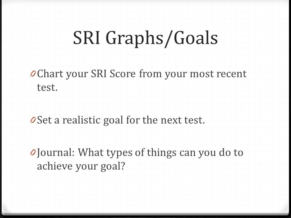 SRI Graphs/Goals Chart your SRI Score from your most recent test.