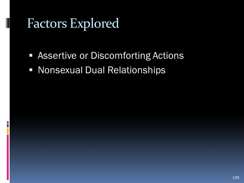 Factors Explored Assertive or Discomforting Actions