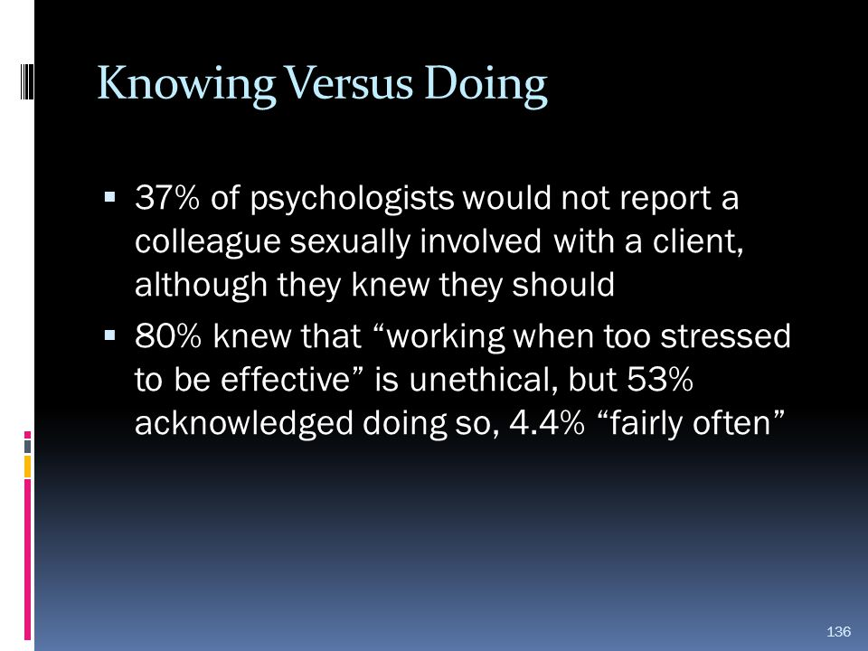Knowing Versus Doing 37% of psychologists would not report a colleague sexually involved with a client, although they knew they should.