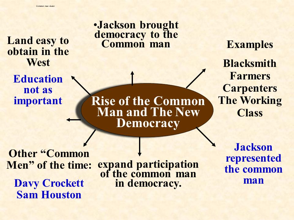Rise of the Common Man and The New Democracy
