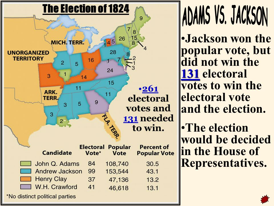261 electoral votes and 131 needed to win.
