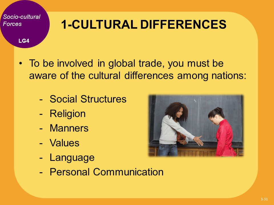 1-CULTURAL DIFFERENCES