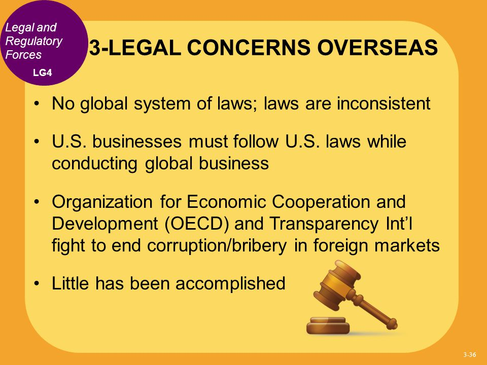 3-LEGAL CONCERNS OVERSEAS