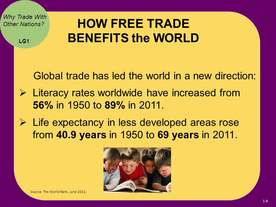HOW FREE TRADE BENEFITS the WORLD