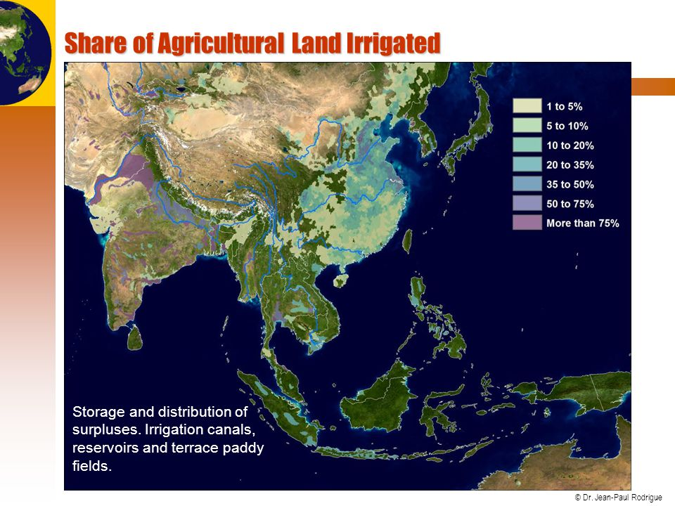 Share of Agricultural Land Irrigated