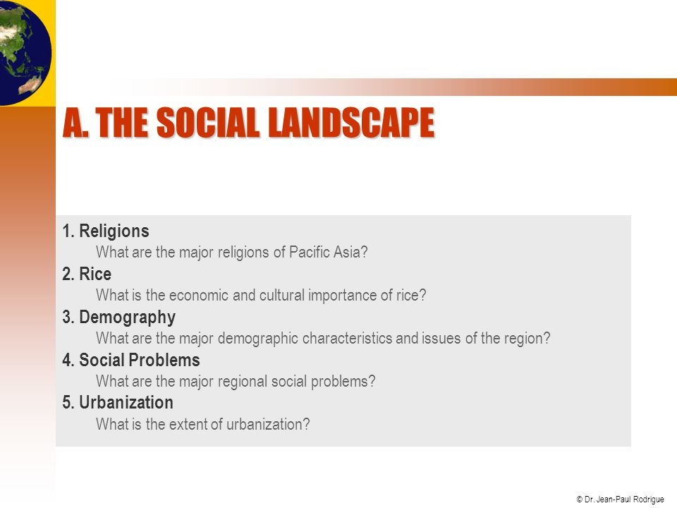 A. The Social Landscape 1. Religions 2. Rice 3. Demography