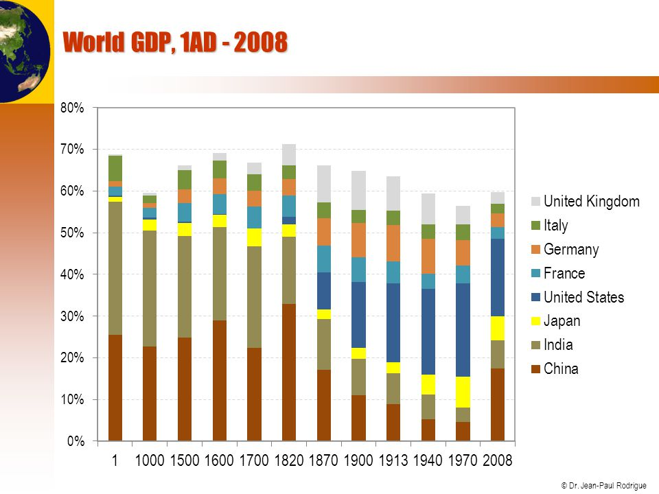 World GDP, 1AD - 2008 Note: In 1990 Dollars, purchasing power parity.