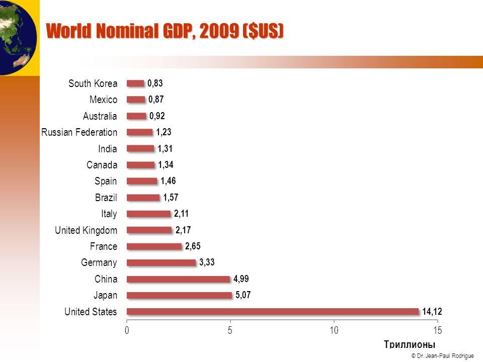 World Nominal GDP, 2009 ($US)