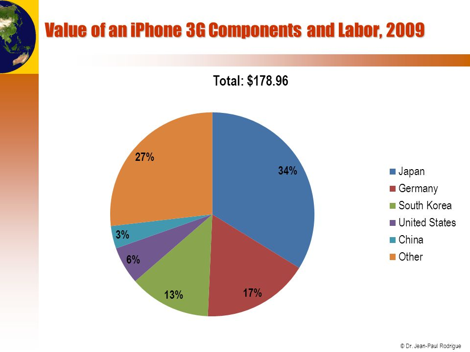 Value of an iPhone 3G Components and Labor, 2009