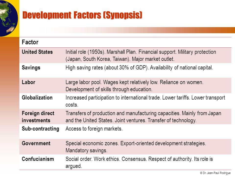 Development Factors (Synopsis)
