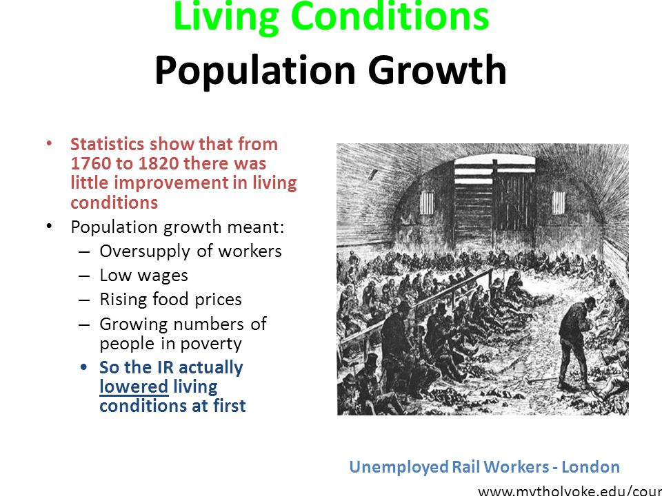 Living Conditions Population Growth