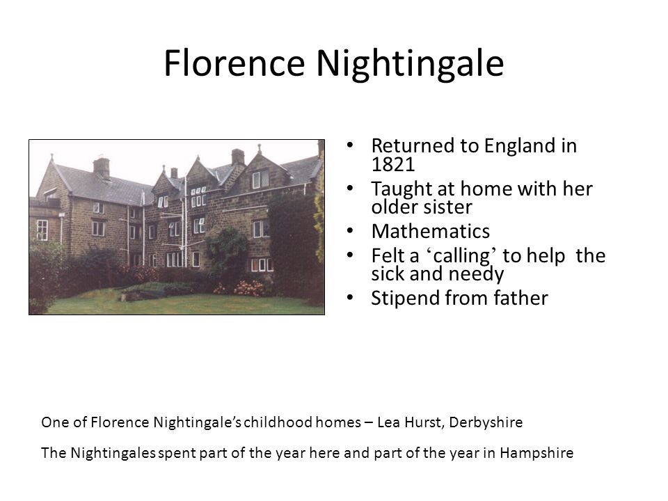 Florence Nightingale Returned to England in 1821