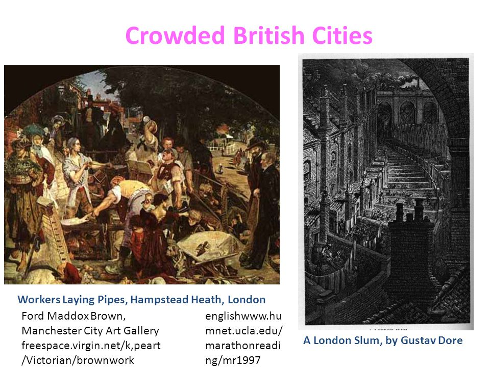 Crowded British Cities