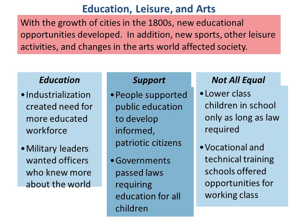 Education, Leisure, and Arts