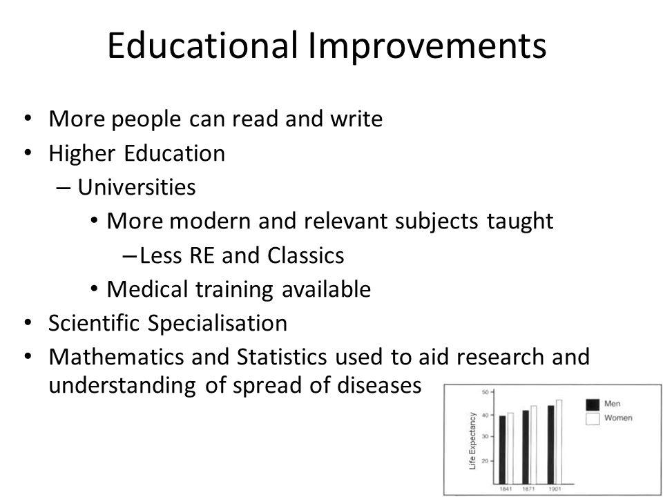 Educational Improvements