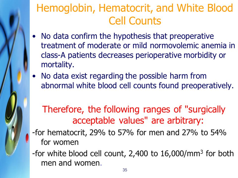Hemoglobin, Hematocrit, and White Blood Cell Counts
