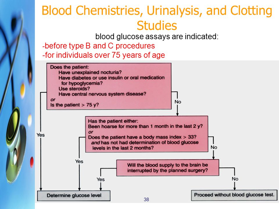 Blood Chemistries, Urinalysis, and Clotting Studies