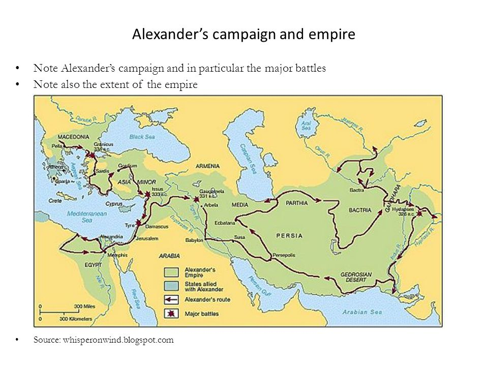 Alexander's campaign and empire