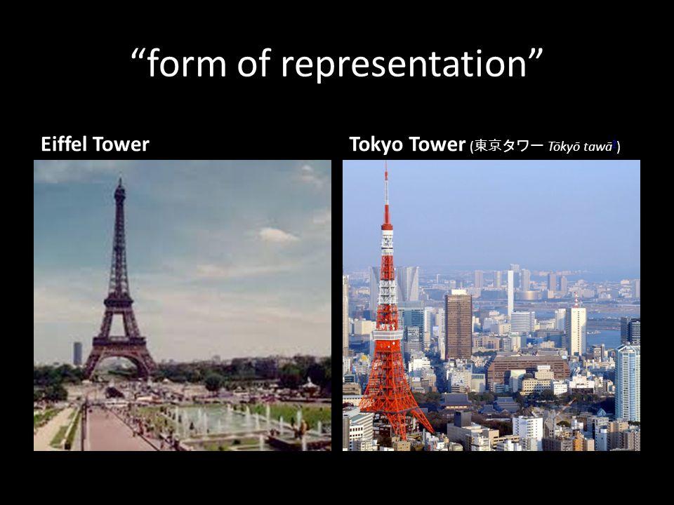 form of representation