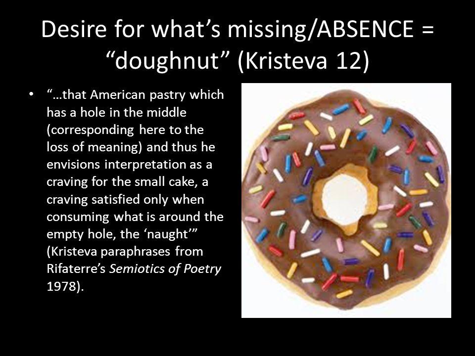 Desire for what's missing/ABSENCE = doughnut (Kristeva 12)