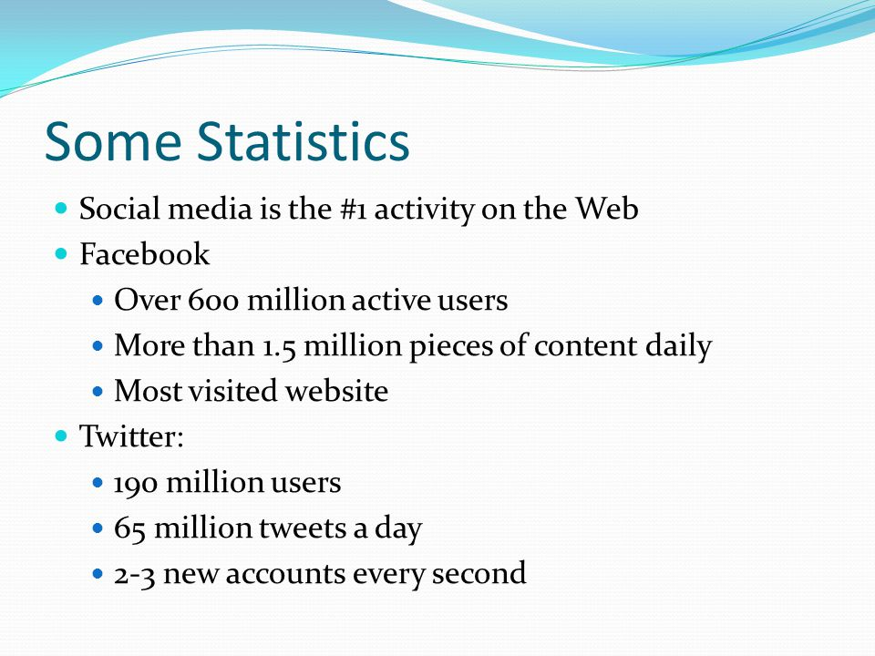 Some Statistics Social media is the #1 activity on the Web Facebook