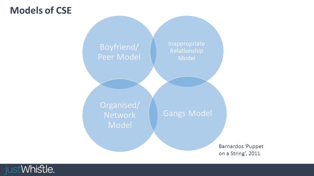 Models of CSE Organised/ Network Model Boyfriend/ Peer Model