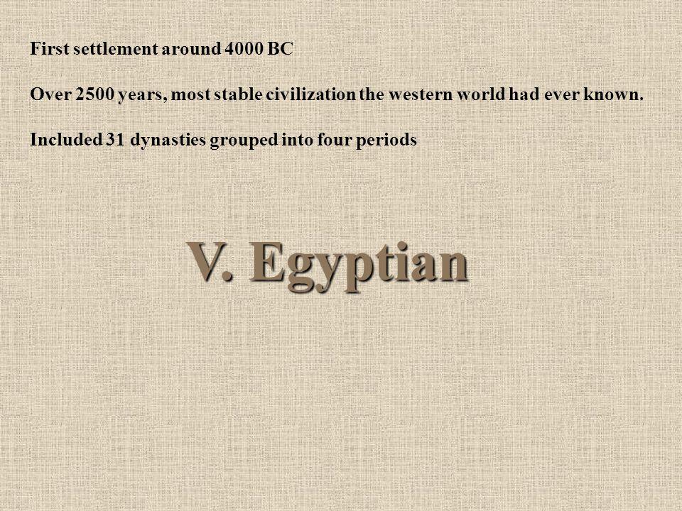 V. Egyptian First settlement around 4000 BC