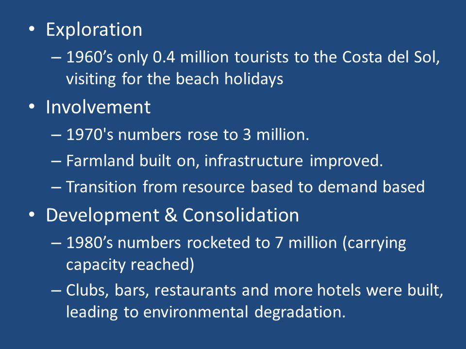 Development & Consolidation