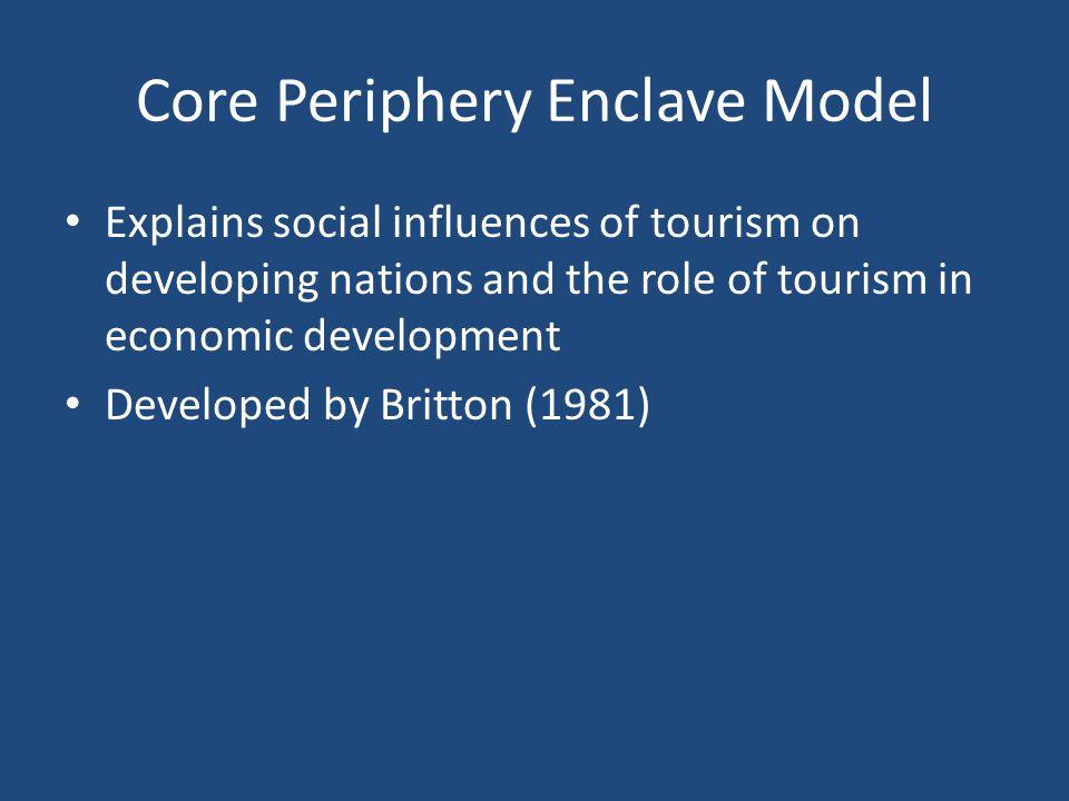 Core Periphery Enclave Model