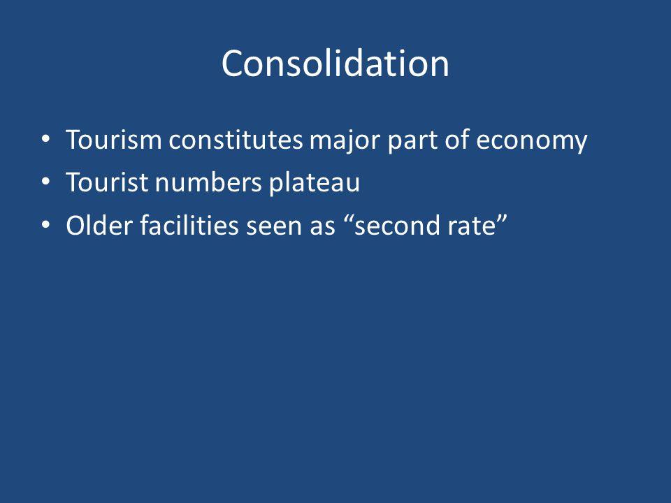 Consolidation Tourism constitutes major part of economy