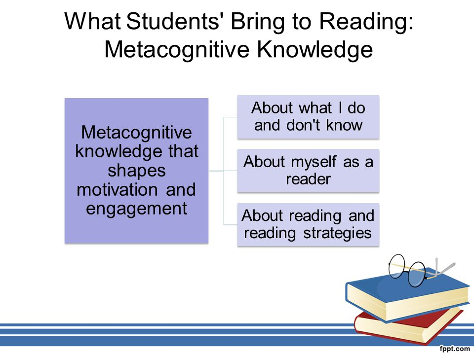 What Students Bring to Reading: Metacognitive Knowledge