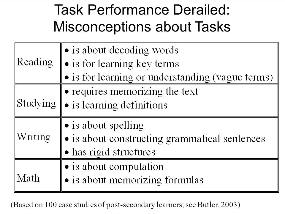Task Performance Derailed: Misconceptions about Tasks