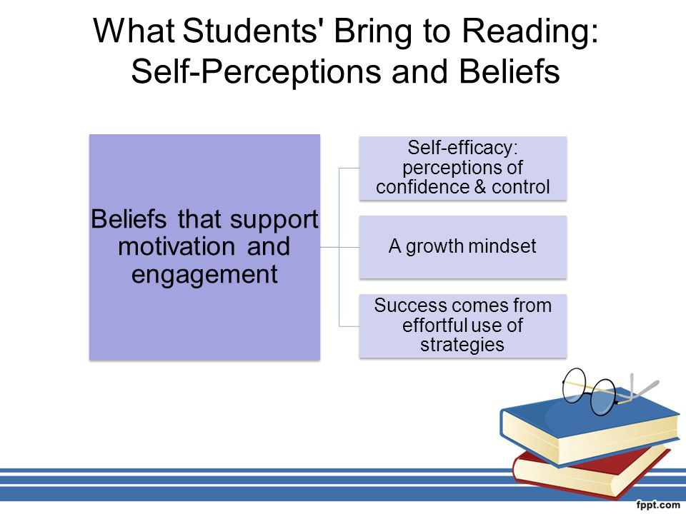 What Students Bring to Reading: Self-Perceptions and Beliefs