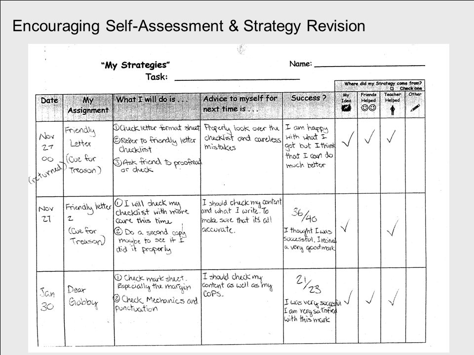 Encouraging Self-Assessment & Strategy Revision