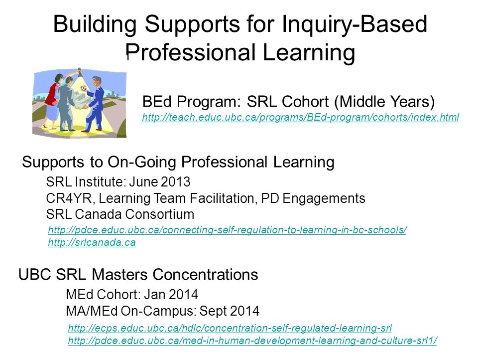 Building Supports for Inquiry-Based Professional Learning