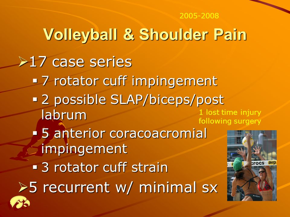 Volleyball & Shoulder Pain