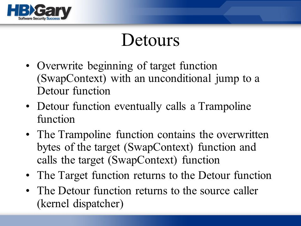 Detours Overwrite beginning of target function (SwapContext) with an unconditional jump to a Detour function.