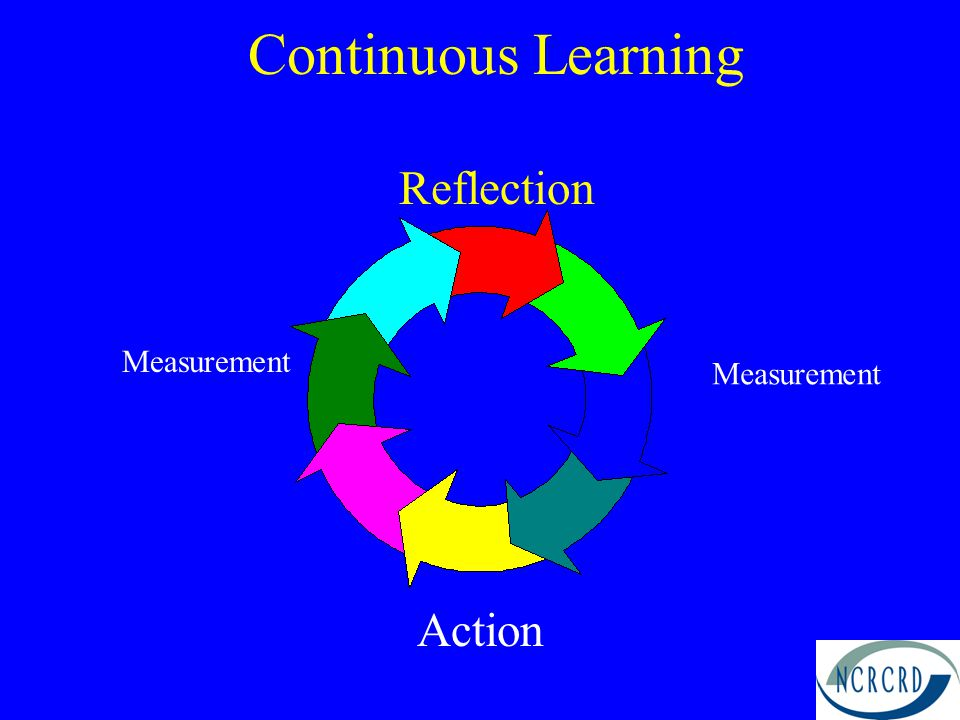 Continuous Learning Reflection