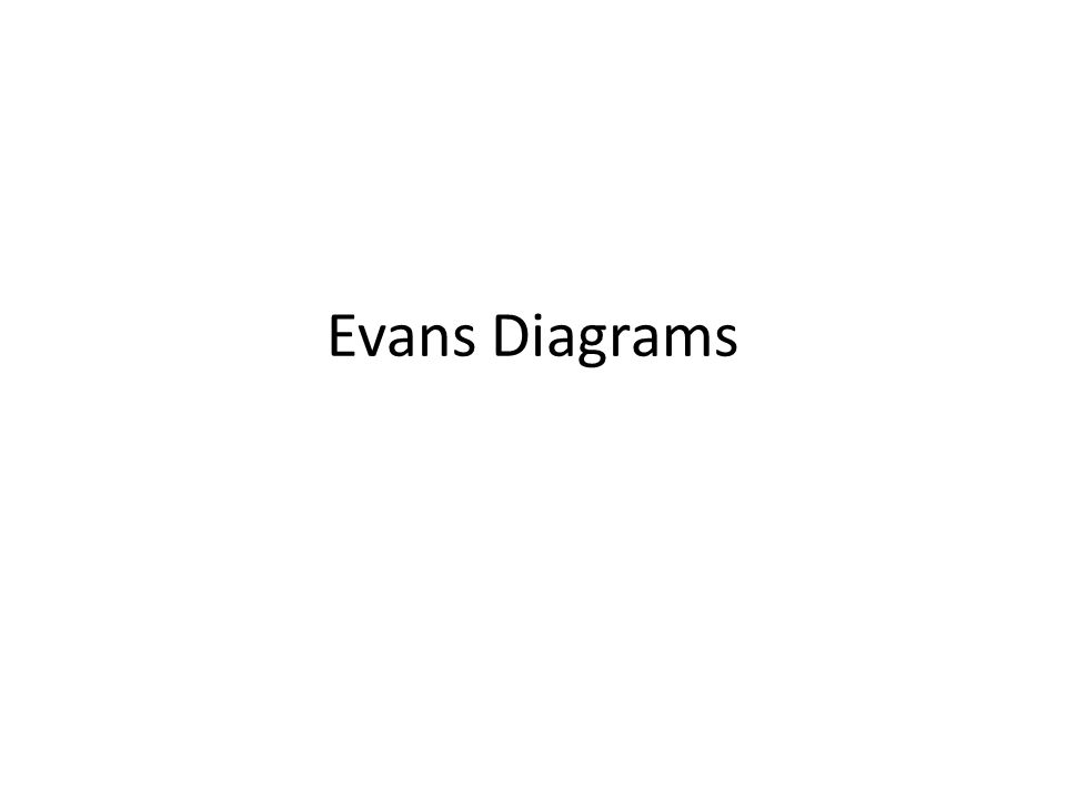 Evans Diagrams