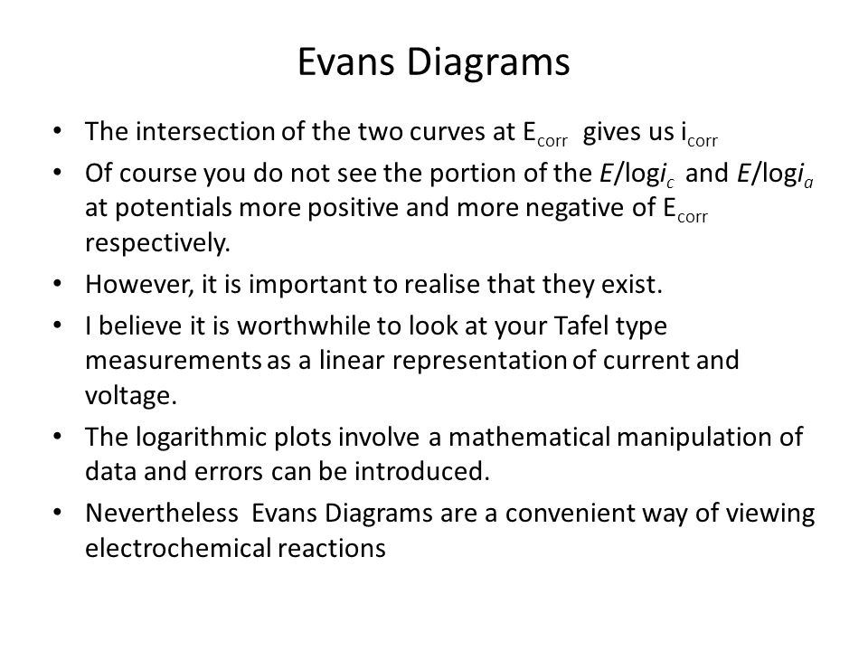 Evans Diagrams The intersection of the two curves at Ecorr gives us icorr.