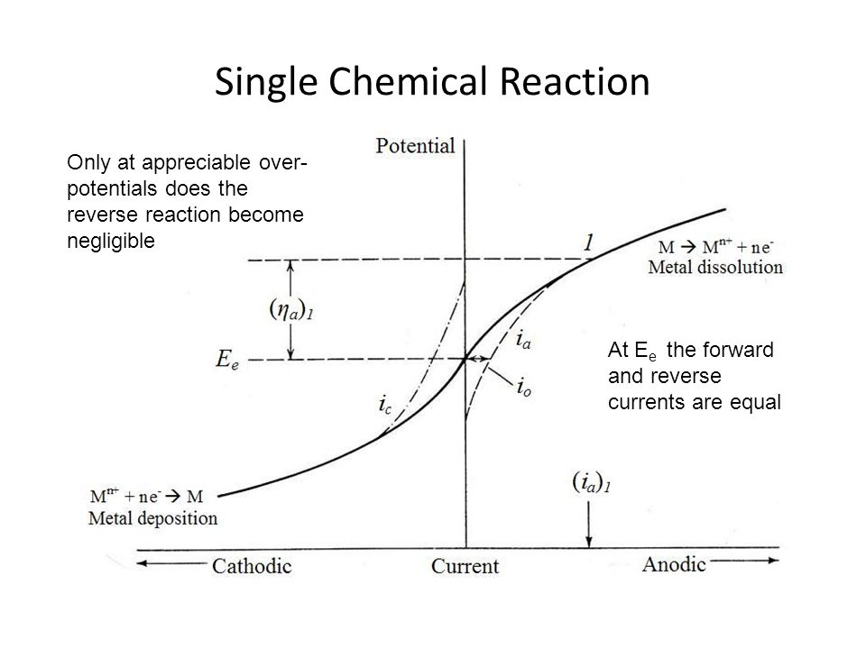 Single Chemical Reaction