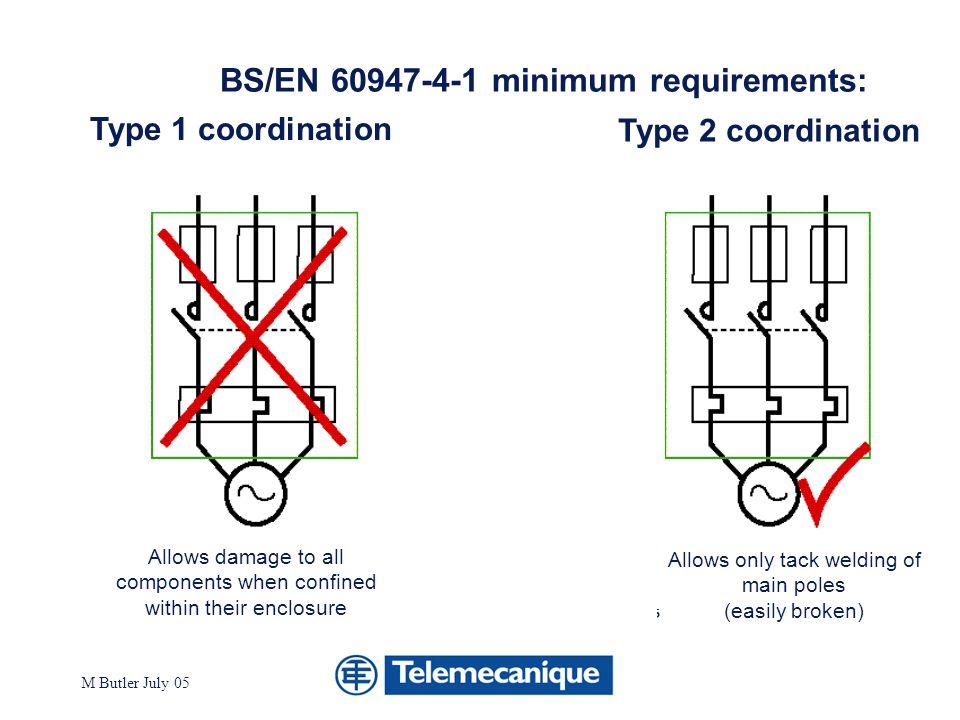 BS/EN 60947-4-1 minimum requirements: