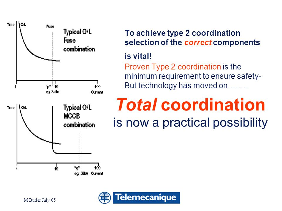 Total coordination is now a practical possibility