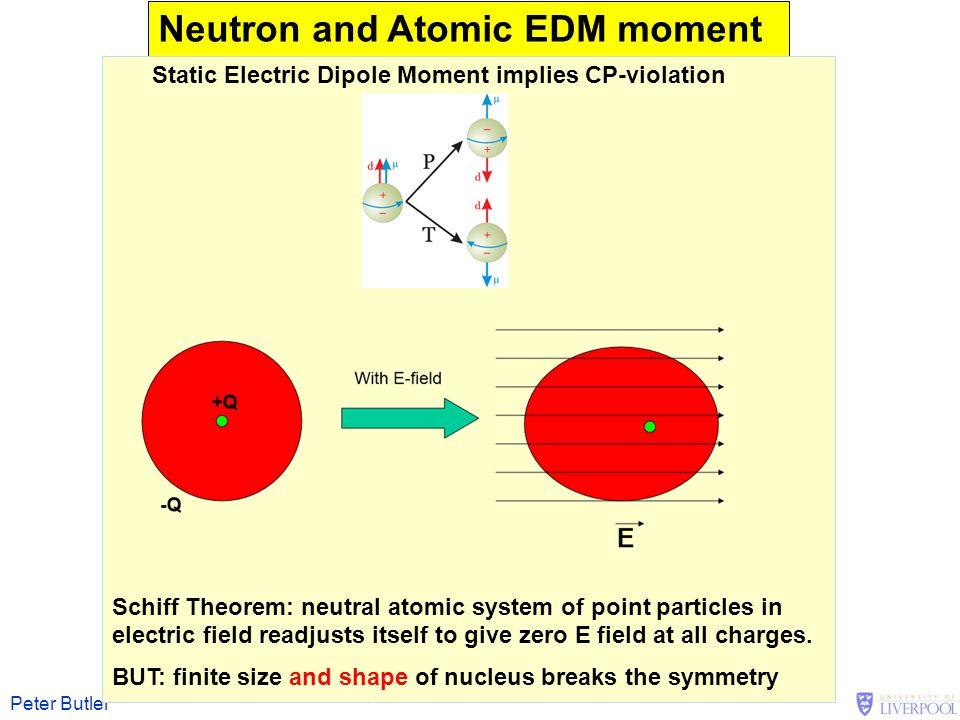 Neutron and Atomic EDM moment
