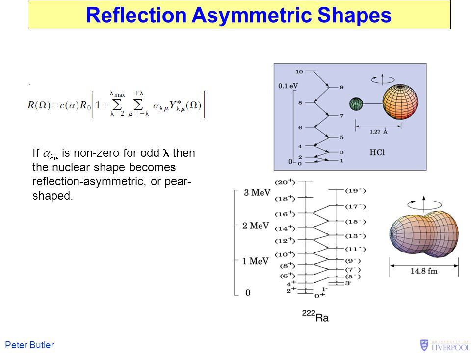 Reflection Asymmetric Shapes