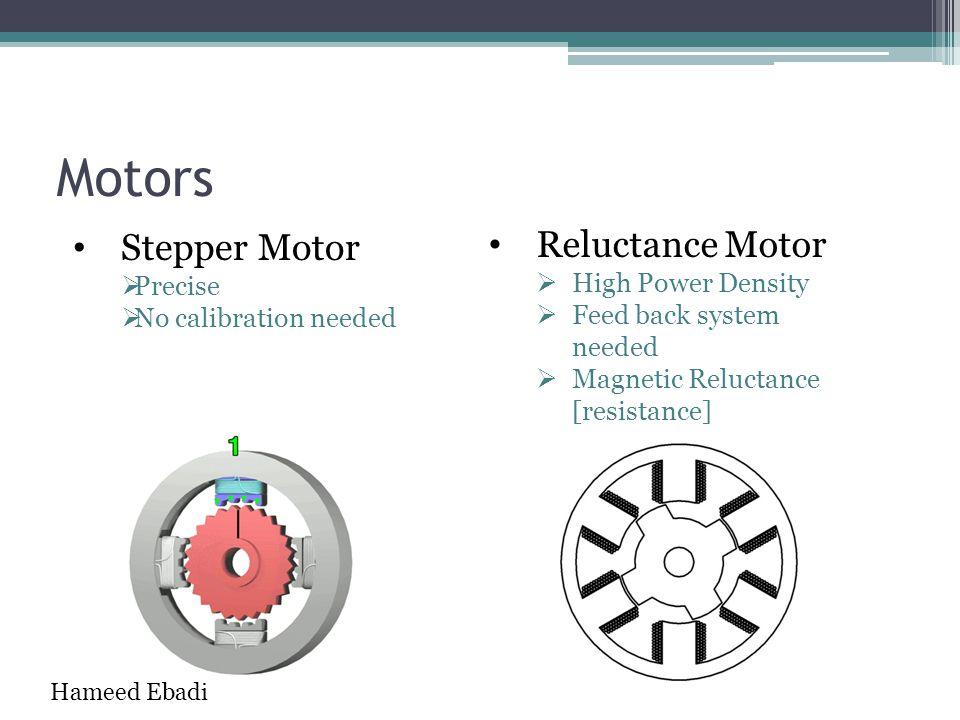 Motors Stepper Motor Reluctance Motor Precise High Power Density