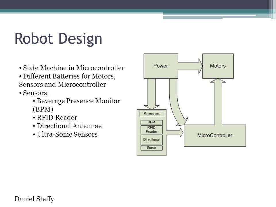 Robot Design State Machine in Microcontroller